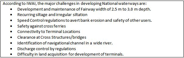 Inland Waterways in India- Issues and Challenges