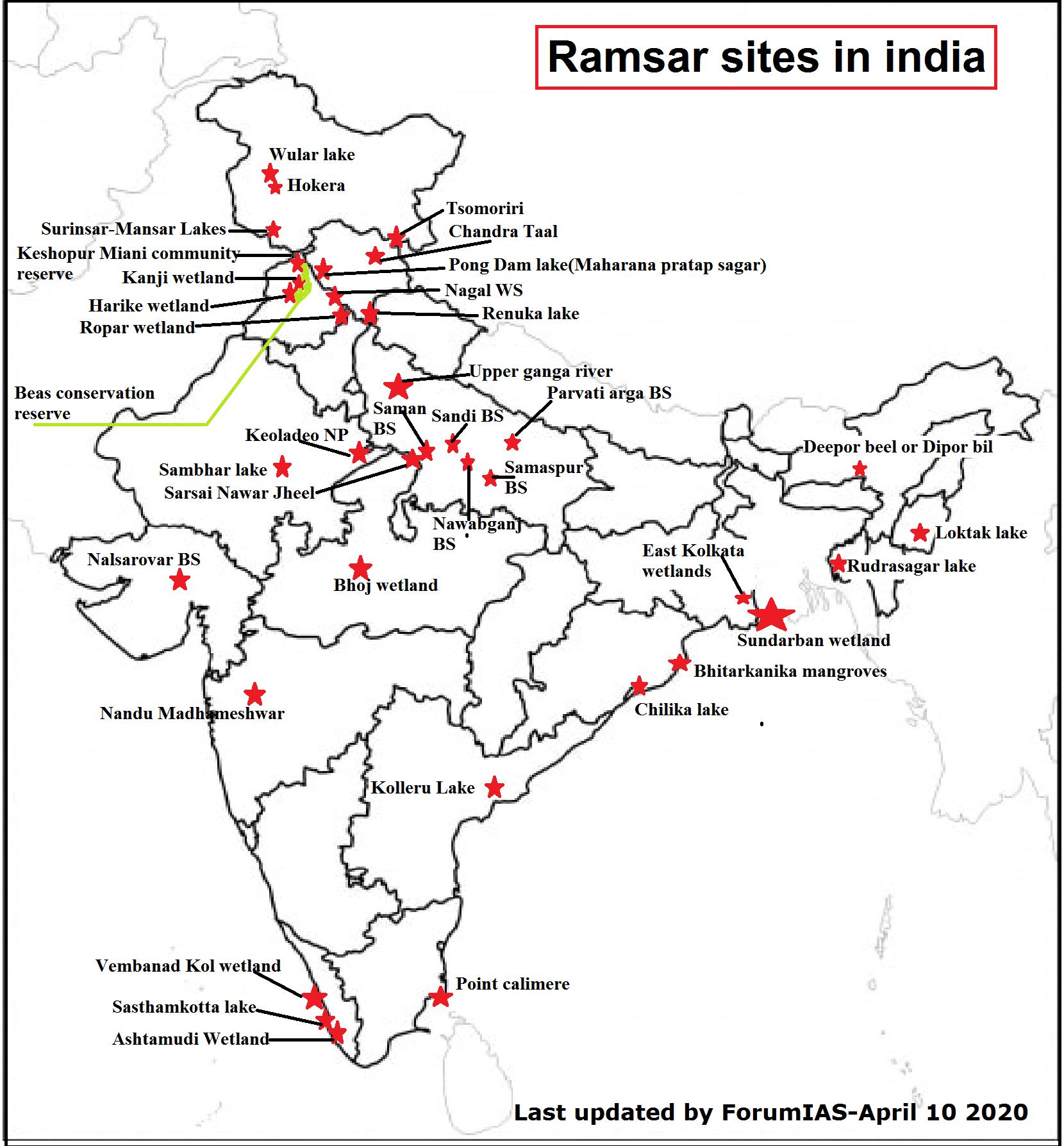 Ramsar sites In India