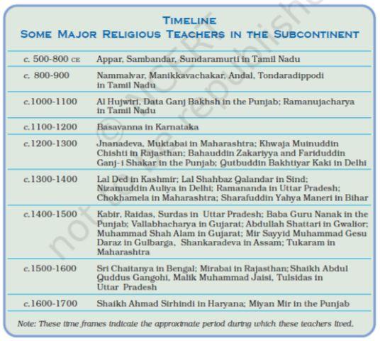 Religious Teacher