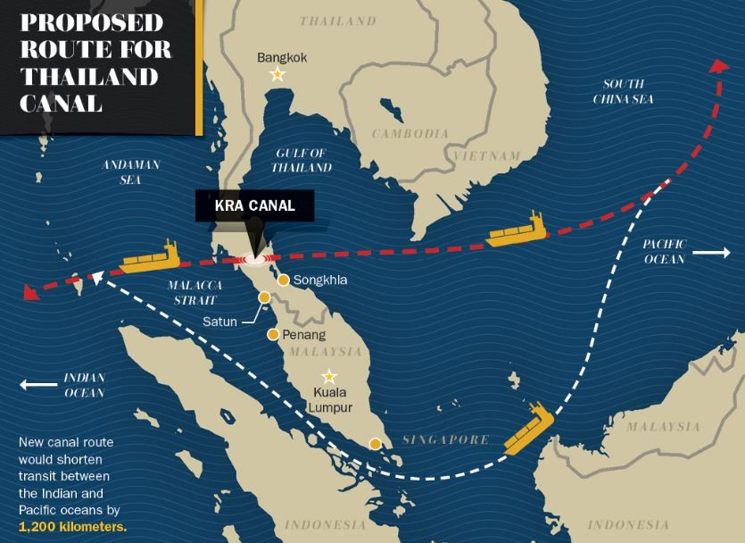route for thailand