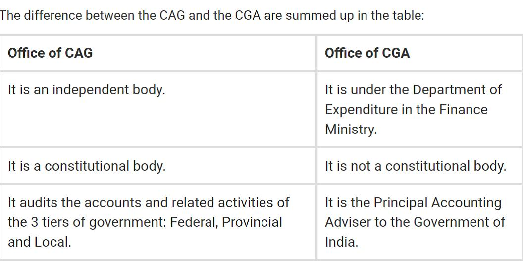 office of cag