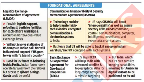 FOUNDATIONAL AGREEMENTS