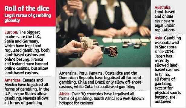 STATUS OF GAMBLING