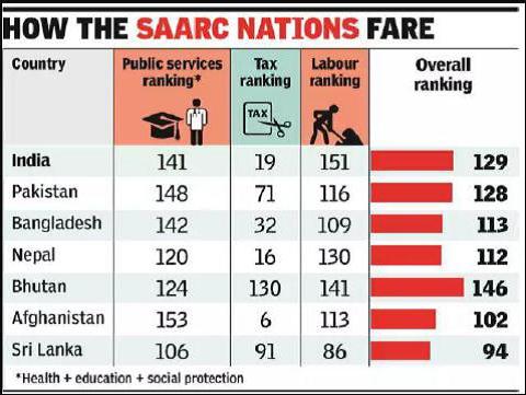 Sarc Nation Fare