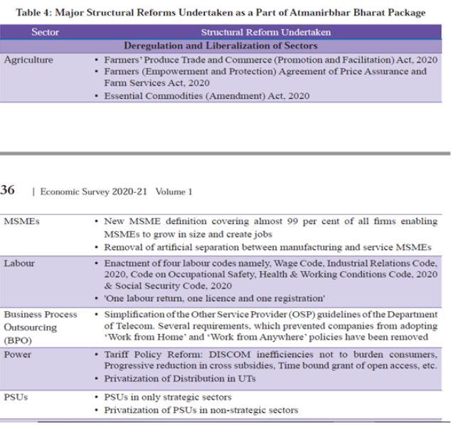 Atmanirbhar package