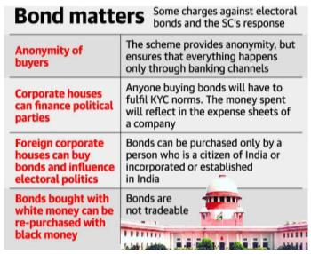 Bond Matters