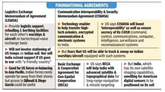 Foundational Agreements