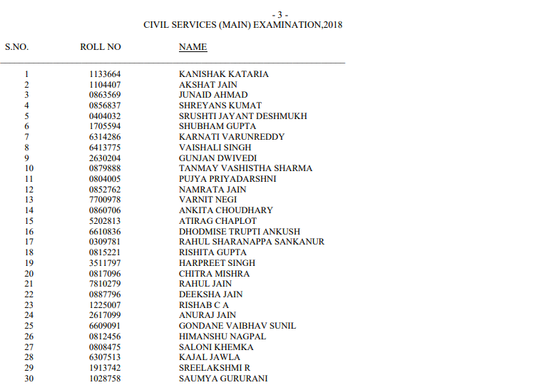 ranklist of IAS 2020