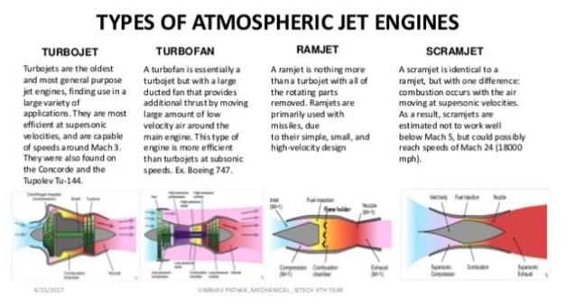 Type of atmospheric jet engines